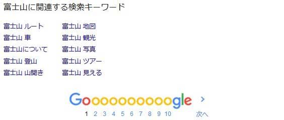 「富士山」と入力した際に表示される「関連する検索キーワード」