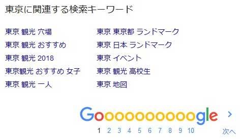 検索画面の最下部に「東京に関連する検索キーワード」が表示されます。